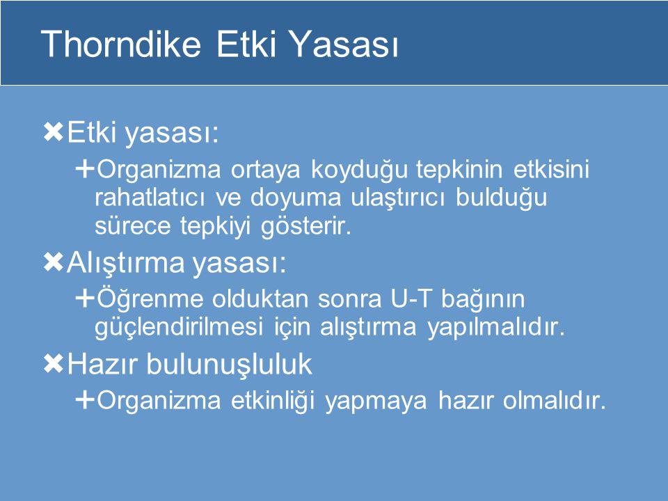 Vygotsky'nin Sosyal Gelişim Kuramı Bireyin sosyal gelişimi Yakınsal gelişim alanı (Zone of Proximal Development ) Öğrenme sosyal etkileşim sürecinde meydan gelen bilişsel gelişimdir.