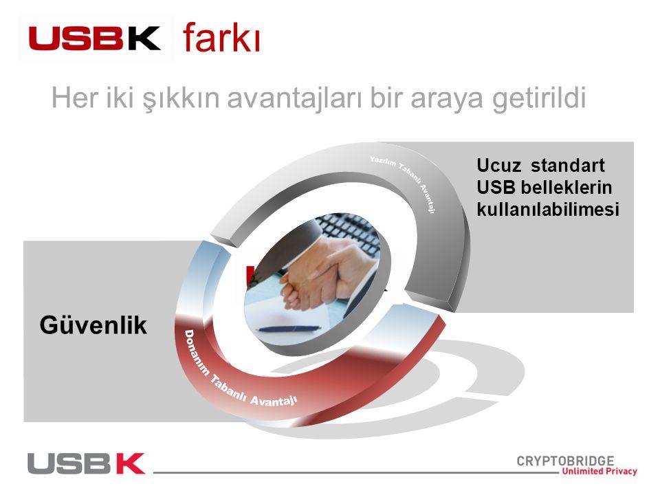 farkı Güvenlik Ucuz standart USB belleklerin kullanılabilimesi Her iki şıkkın avantajları bir araya getirildi
