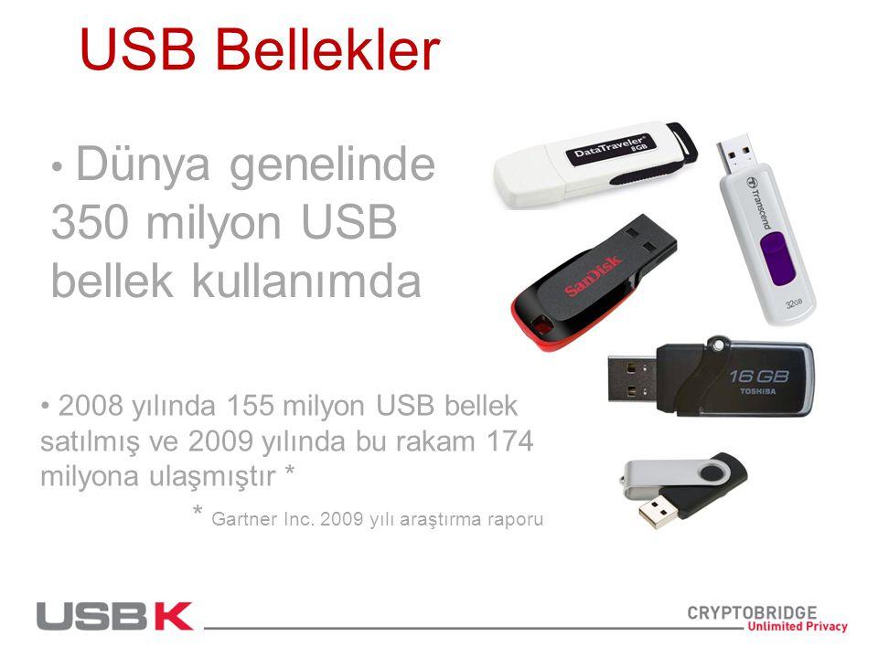 USB Bellekler Dünya genelinde 350 milyon USB bellek kullanımda 2008 yılında 155 milyon USB bellek satılmış ve 2009 yılında bu rakam 174 milyona ulaşmıştır * * Gartner Inc.