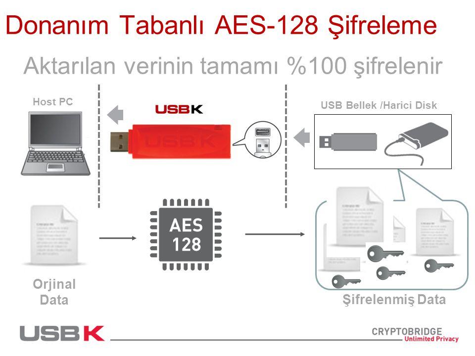 Donanım Tabanlı AES-128 Şifreleme Aktarılan verinin tamamı %100 şifrelenir Şifrelenmiş Data Host PC USB Bellek /Harici Disk Orjinal Data
