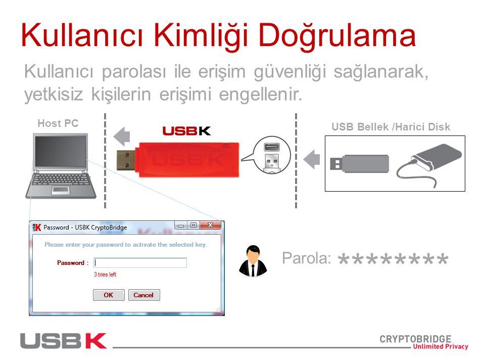 Kullanıcı Kimliği Doğrulama Parola: Kullanıcı parolası ile erişim güvenliği sağlanarak, yetkisiz kişilerin erişimi engellenir.