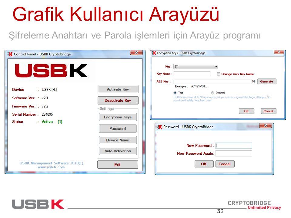 32 Grafik Kullanıcı Arayüzü Şifreleme Anahtarı ve Parola işlemleri için Arayüz programı
