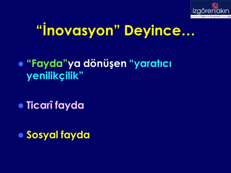 """""""İnovasyon"""" Deyince… """"Fayda""""ya dönüşen """"yaratıcı yenilikçilik"""" Ticarî fayda Sosyal fayda"""