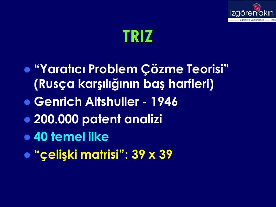 """TRIZ """"Yaratıcı Problem Çözme Teorisi"""" (Rusça karşılığının baş harfleri) Genrich Altshuller - 1946 200.000 patent analizi 40 temel ilke """"çelişki matris"""