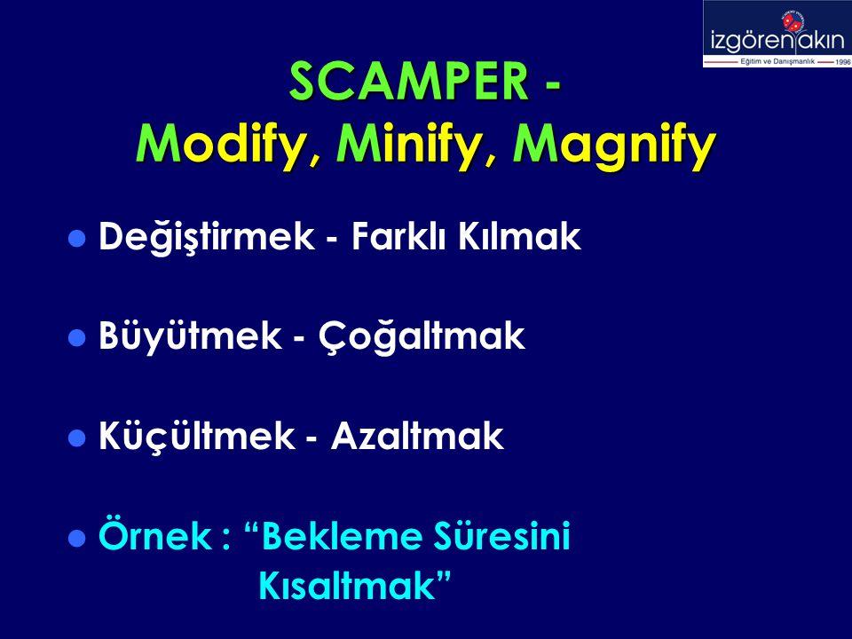 """SCAMPER - Modify, Minify, Magnify Değiştirmek - Farklı Kılmak Büyütmek - Çoğaltmak Küçültmek - Azaltmak Örnek : """"Bekleme Süresini Kısaltmak"""""""