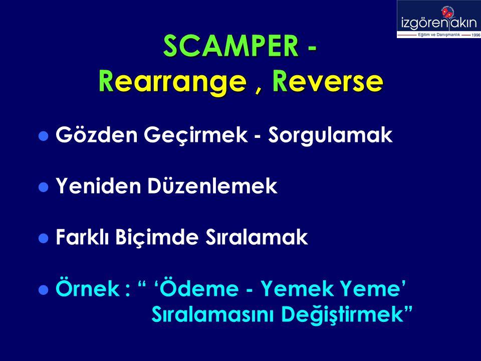 """SCAMPER - Rearrange, Reverse Gözden Geçirmek - Sorgulamak Yeniden Düzenlemek Farklı Biçimde Sıralamak Örnek : """" 'Ödeme - Yemek Yeme' Sıralamasını Deği"""