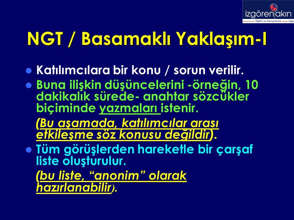 NGT / Basamaklı Yaklaşım-I Katılımcılara bir konu / sorun verilir. Buna ilişkin düşüncelerini -örneğin, 10 dakikalık sürede- anahtar sözcükler biçimin
