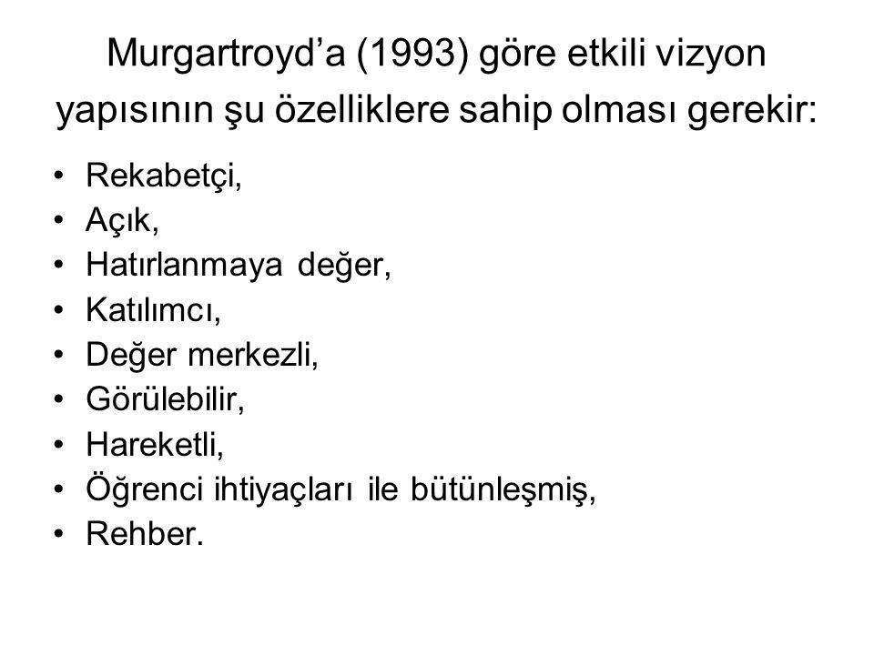 Murgartroyd'a (1993) göre etkili vizyon yapısının şu özelliklere sahip olması gerekir: Rekabetçi, Açık, Hatırlanmaya değer, Katılımcı, Değer merkezli,