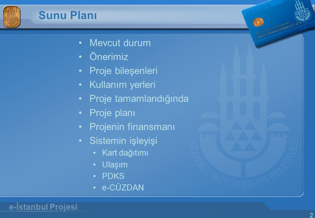 2 Sunu Planı Mevcut durum Önerimiz Proje bileşenleri Kullanım yerleri Proje tamamlandığında Proje planı Projenin finansmanı Sistemin işleyişi Kart dağ