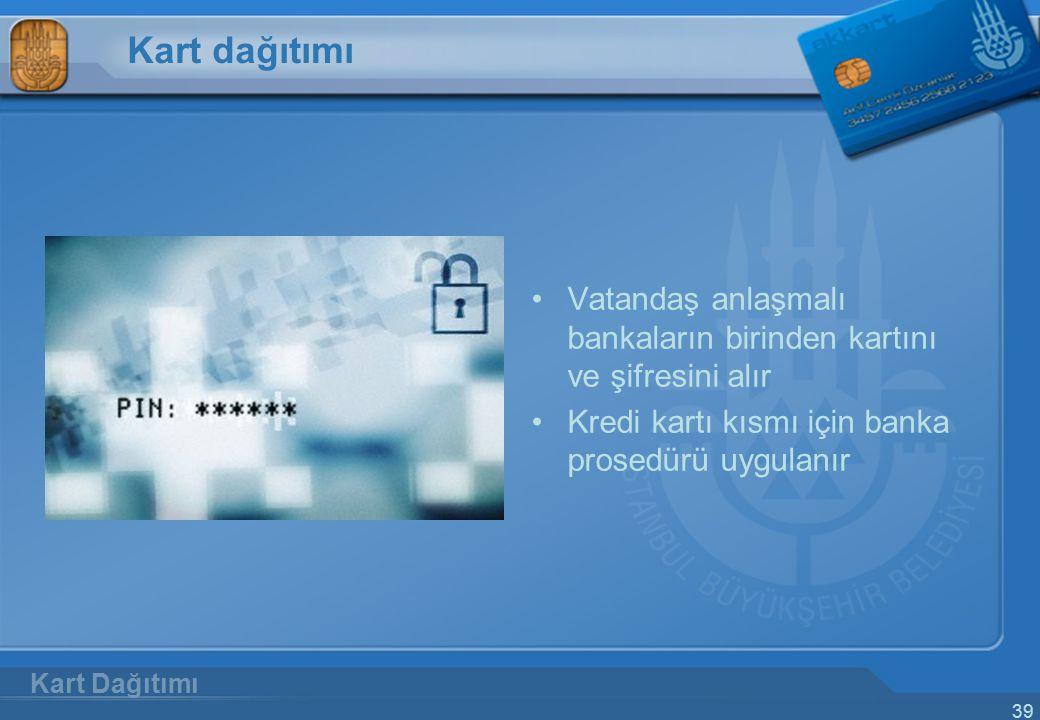 39 Kart dağıtımı Vatandaş anlaşmalı bankaların birinden kartını ve şifresini alır Kredi kartı kısmı için banka prosedürü uygulanır Kart Dağıtımı