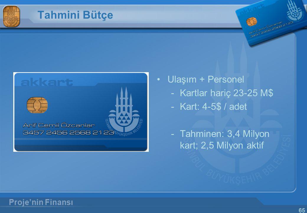 65 Tahmini Bütçe Ulaşım + Personel -Kartlar hariç 23-25 M$ -Kart: 4-5$ / adet -Tahminen: 3,4 Milyon kart; 2,5 Milyon aktif Proje'nin Finansı