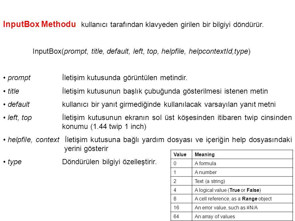 InputBox Methodu kullanıcı tarafından klavyeden girilen bir bilgiyi döndürür. InputBox(prompt, title, default, left, top, helpfile, helpcontextId,type