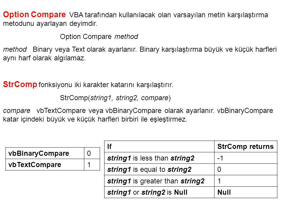 Option Compare VBA tarafından kullanılacak olan varsayılan metin karşılaştırma metodunu ayarlayan deyimdir. Option Compare method method Binary veya T