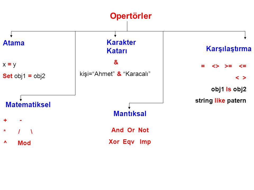 """Opertörler Atama Matematiksel Karakter Katarı Karşılaştırma x = y Set obj1 = obj2 + - * / \ ^ Mod & kişi=""""Ahmet"""" & """"Karacalı"""" = <> >= <= obj1 Is obj2"""