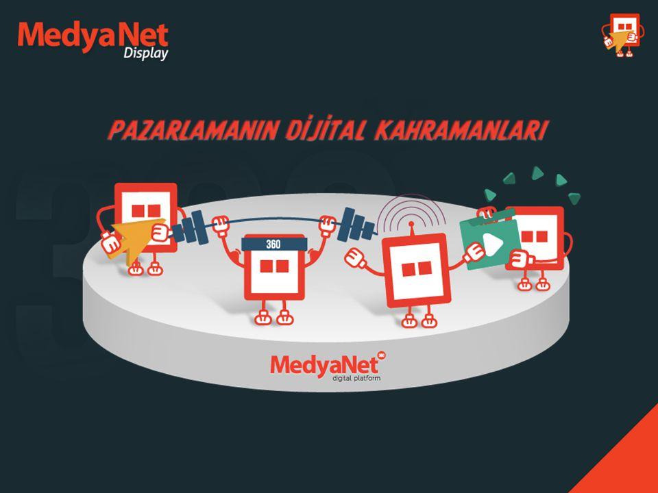 MedyaNet Display