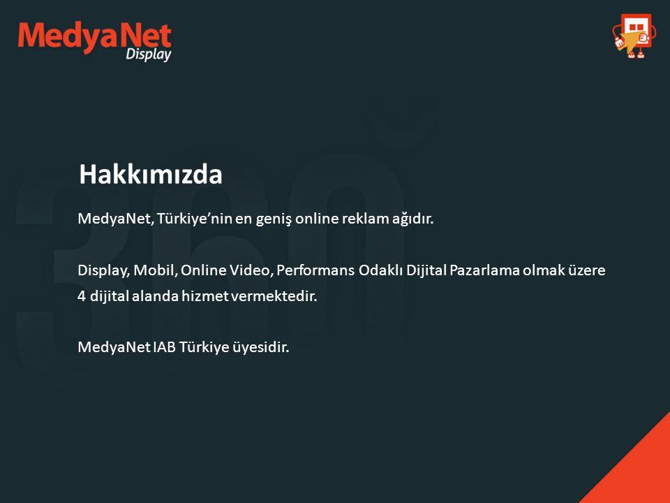 MedyaNet, Türkiye'nin en geniş online reklam ağıdır. Display, Mobil, Online Video, Performans Odaklı Dijital Pazarlama olmak üzere 4 dijital alanda hi
