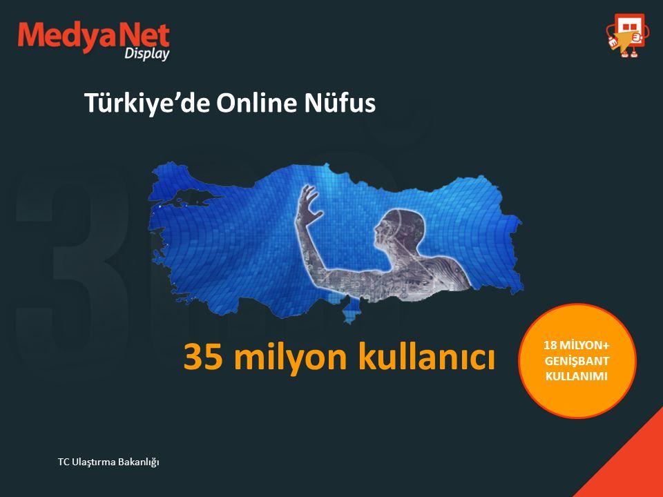 Türkiye'de Online Nüfus Internet Penetrasyonu: %45 Dünyada 13. sırada Avrupada 5. sırada