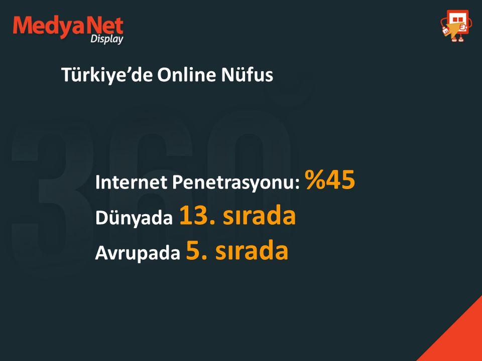 Türkiye'de Online Nüfus: cinsiyet dağılımı Gemius