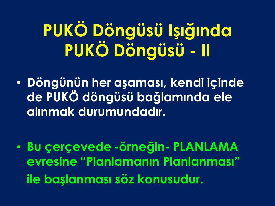 PUKÖ Döngüsü Işığında PUKÖ Döngüsü - II Döngünün her aşaması, kendi içinde de PUKÖ döngüsü bağlamında ele alınmak durumundadır.