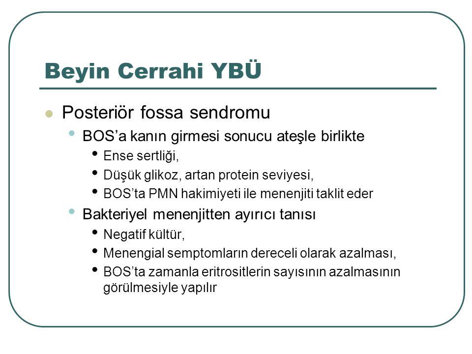 Beyin Cerrahi YBÜ Posteriör fossa sendromu BOS'a kanın girmesi sonucu ateşle birlikte Ense sertliği, Düşük glikoz, artan protein seviyesi, BOS'ta PMN