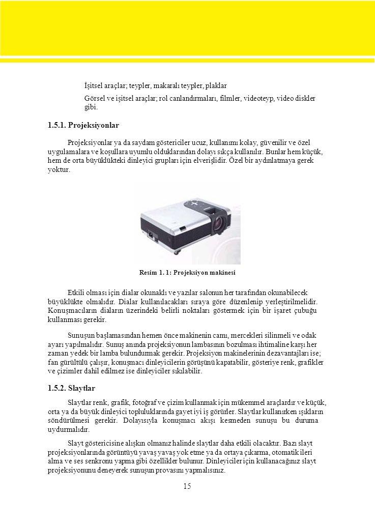 15 İşitsel araçlar; teypler, makaralı teypler, plaklar Görsel ve işitsel araçlar; rol canlandırmaları, filmler, videoteyp, video diskler gibi. 1.5.1.