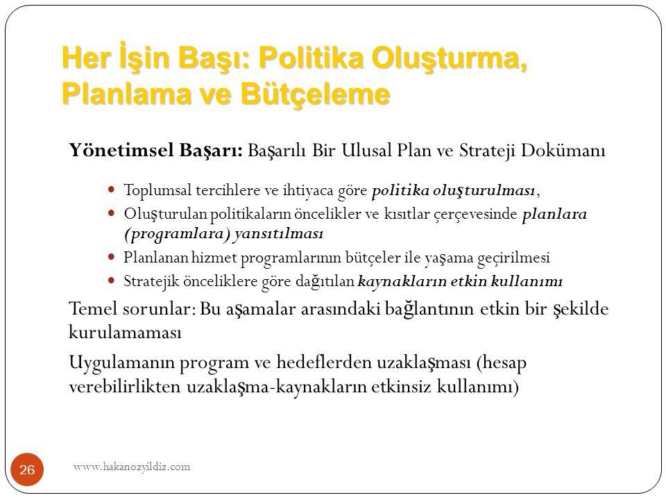 Her İşin Başı: Politika Oluşturma, Planlama ve Bütçeleme www.hakanozyildiz.com 26 Yönetimsel Ba ş arı: Ba ş arılı Bir Ulusal Plan ve Strateji Dokümanı Toplumsal tercihlere ve ihtiyaca göre politika olu ş turulması, Olu ş turulan politikaların öncelikler ve kısıtlar çerçevesinde planlara (programlara) yansıtılması Planlanan hizmet programlarının bütçeler ile ya ş ama geçirilmesi Stratejik önceliklere göre da ğ ıtılan kaynakların etkin kullanımı Temel sorunlar: Bu a ş amalar arasındaki ba ğ lantının etkin bir ş ekilde kurulamaması Uygulamanın program ve hedeflerden uzakla ş ması (hesap verebilirlikten uzakla ş ma-kaynakların etkinsiz kullanımı)