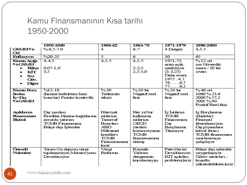 Kamu Finansmanının Kısa tarihi 1950-2000 www.hakanozyildiz.com 41