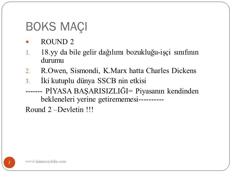 www.hakanozyildiz.com 38