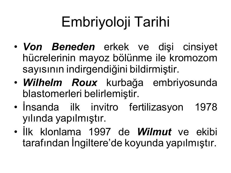 Embriyoloji Tarihi Von Beneden erkek ve dişi cinsiyet hücrelerinin mayoz bölünme ile kromozom sayısının indirgendiğini bildirmiştir. Wilhelm Roux kurb