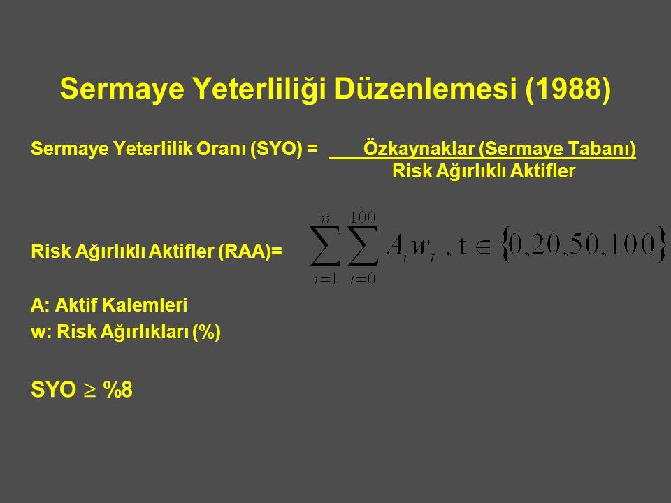 Sermaye Yeterliliği Düzenlemesi (1988) Sermaye Yeterlilik Oranı (SYO) = Özkaynaklar (Sermaye Tabanı) Risk Ağırlıklı Aktifler Risk Ağırlıklı Aktifler (