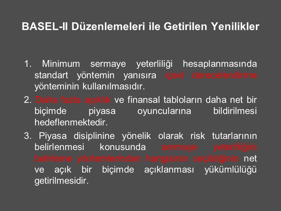 BASEL-II Düzenlemeleri ile Getirilen Yenilikler 1. Minimum sermaye yeterliliği hesaplanmasında standart yöntemin yanısıra içsel derecelendirme yöntemi