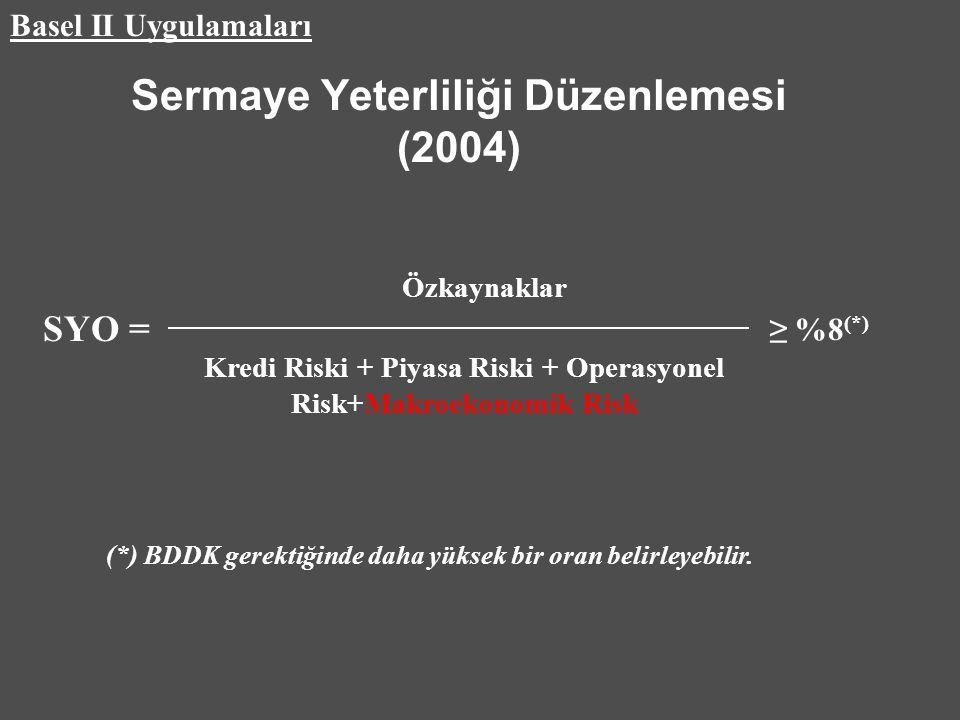 Sermaye Yeterliliği Düzenlemesi (2004) Özkaynaklar Kredi Riski + Piyasa Riski + Operasyonel Risk+Makroekonomik Risk ≥ %8 (*) Basel II Uygulamaları (*)