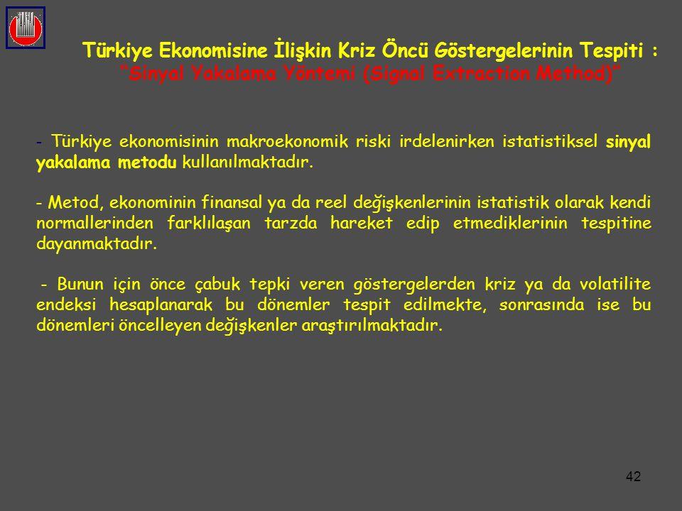 42 - Türkiye ekonomisinin makroekonomik riski irdelenirken istatistiksel sinyal yakalama metodu kullanılmaktadır. - Metod, ekonominin finansal ya da r