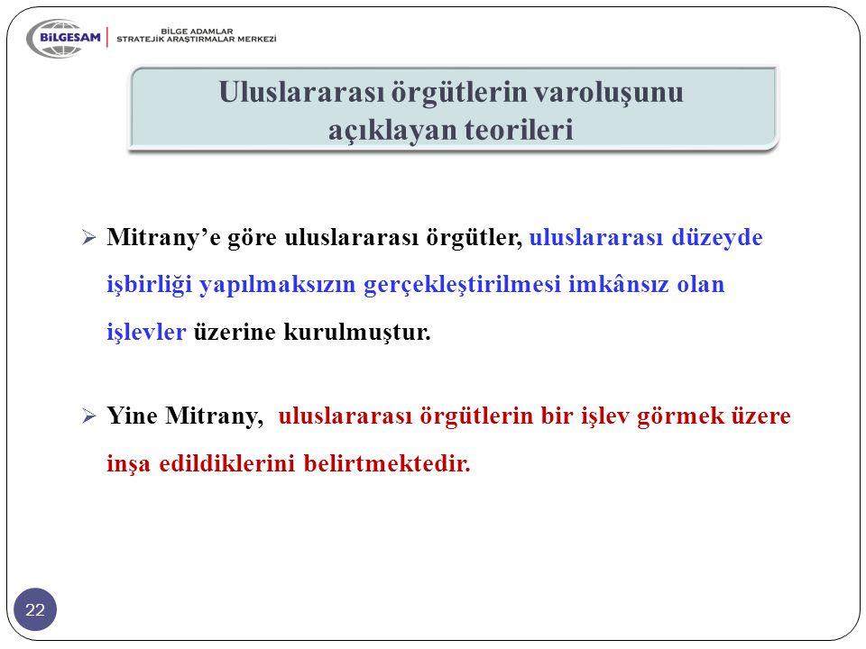 22  Mitrany'e göre uluslararası örgütler, uluslararası düzeyde işbirliği yapılmaksızın gerçekleştirilmesi imkânsız olan işlevler üzerine kurulmuştur.