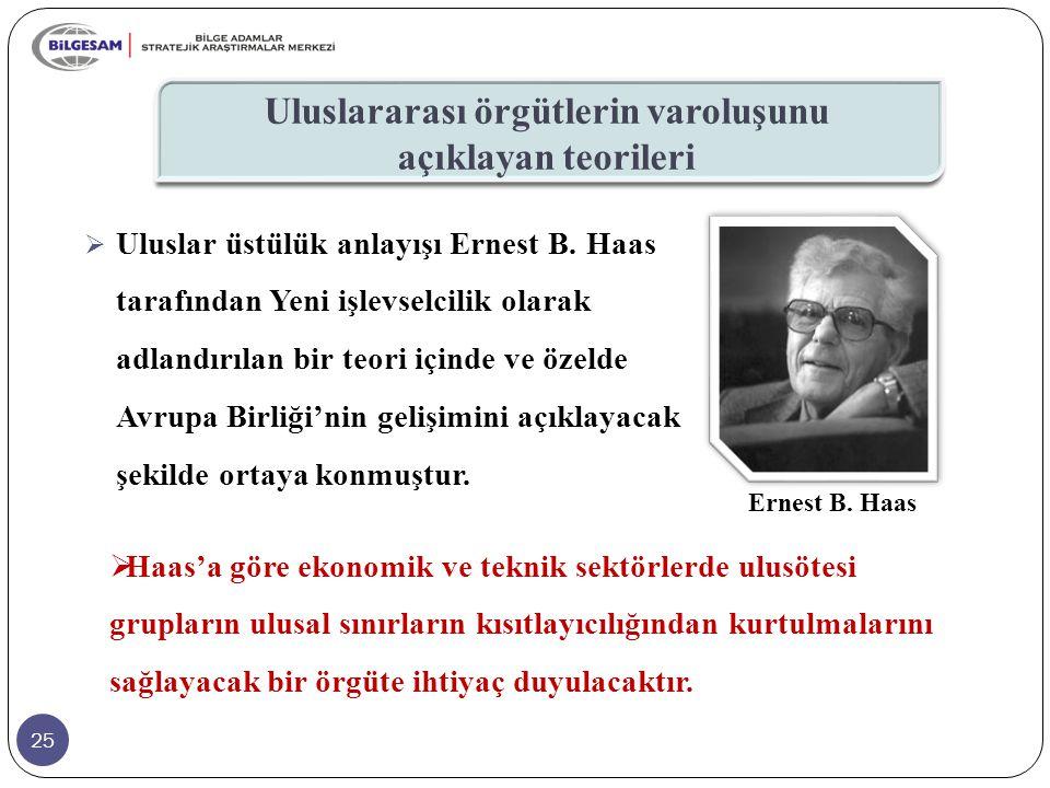 25  Uluslar üstülük anlayışı Ernest B. Haas tarafından Yeni işlevselcilik olarak adlandırılan bir teori içinde ve özelde Avrupa Birliği'nin gelişimin