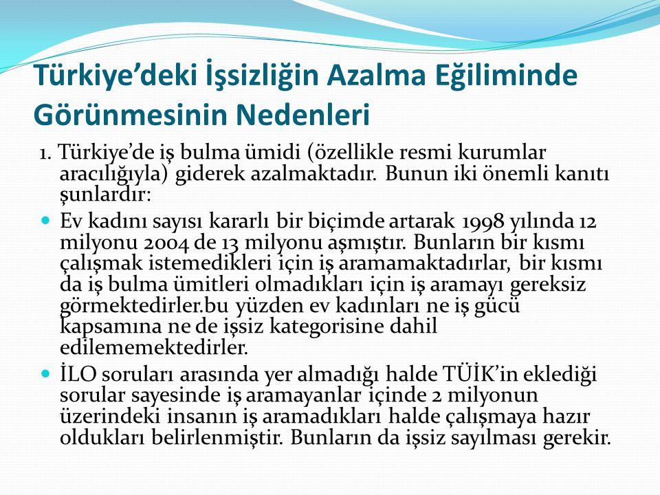 Türkiye'deki İşsizliğin Azalma Eğiliminde Görünmesinin Nedenleri 1. Türkiye'de iş bulma ümidi (özellikle resmi kurumlar aracılığıyla) giderek azalmakt