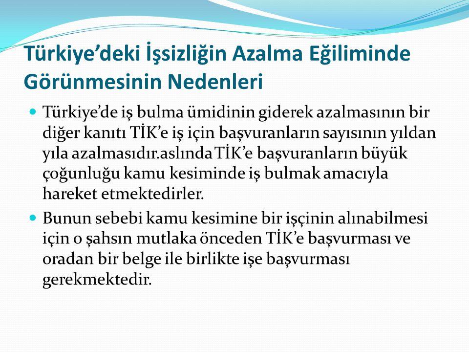 Türkiye'deki İşsizliğin Azalma Eğiliminde Görünmesinin Nedenleri Türkiye'de iş bulma ümidinin giderek azalmasının bir diğer kanıtı TİK'e iş için başvu