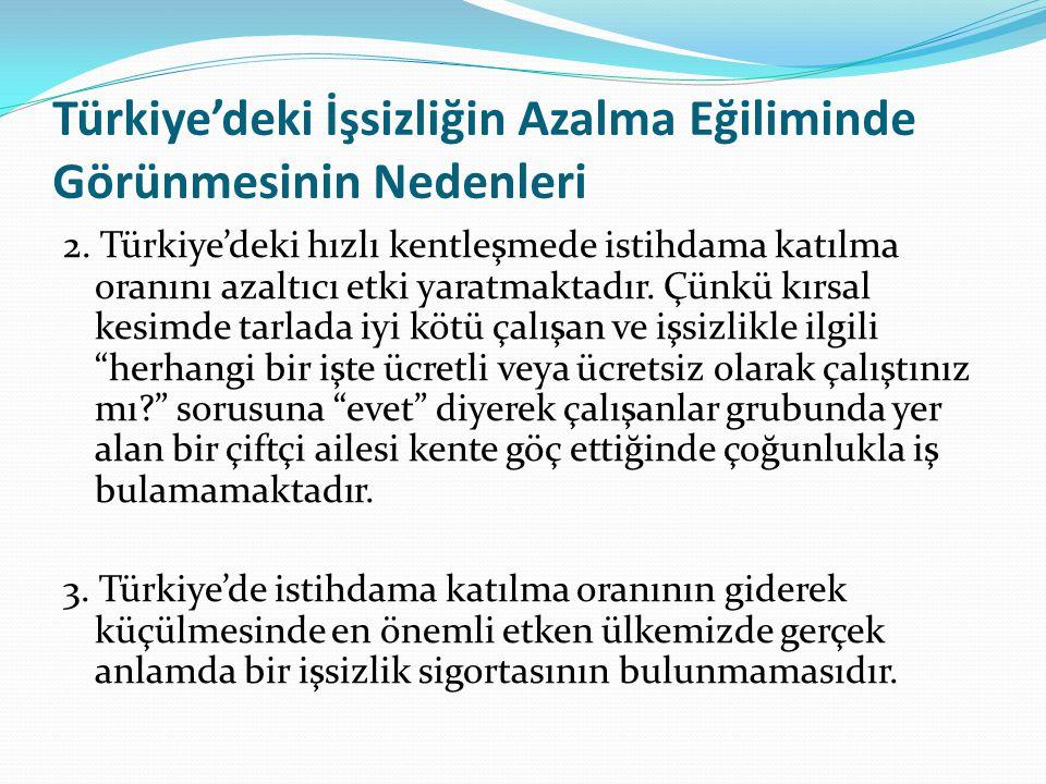 Türkiye'deki İşsizliğin Azalma Eğiliminde Görünmesinin Nedenleri 2. Türkiye'deki hızlı kentleşmede istihdama katılma oranını azaltıcı etki yaratmaktad