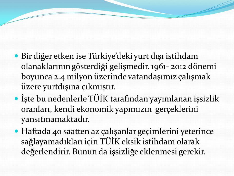 Bir diğer etken ise Türkiye'deki yurt dışı istihdam olanaklarının gösterdiği gelişmedir. 1961- 2012 dönemi boyunca 2.4 milyon üzerinde vatandaşımız ça