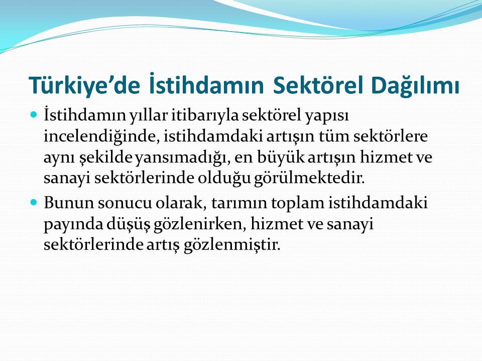 Türkiye'de İstihdamın Sektörel Dağılımı İstihdamın yıllar itibarıyla sektörel yapısı incelendiğinde, istihdamdaki artışın tüm sektörlere aynı şekilde