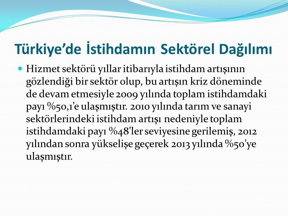 Türkiye'de İstihdamın Sektörel Dağılımı Hizmet sektörü yıllar itibarıyla istihdam artışının gözlendiği bir sektör olup, bu artışın kriz döneminde de d