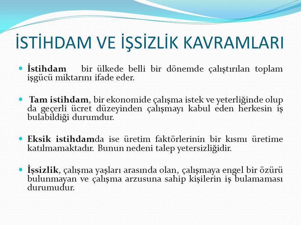 Türkiye'de İstihdamın Eğitim Durumlarına Göre Dağılımı ve Gelişimi Tablo da görüldüğü gibi 2014 yılına göre okur yazar olmayanların istihdam oranı %18,5 'dir ve eğitim seviyesine göre bu oranın yükseldiği görülmektedir.