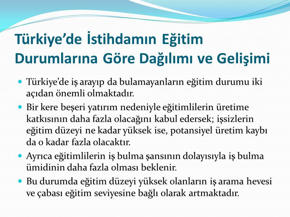Türkiye'de İstihdamın Eğitim Durumlarına Göre Dağılımı ve Gelişimi Türkiye'de iş arayıp da bulamayanların eğitim durumu iki açıdan önemli olmaktadır.