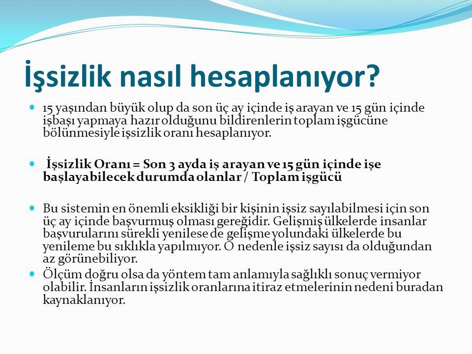 Ocak 2014 de Türkiye nin İşsizlik Şeması İşsizlik Oranı = (İşsizler / İşgücü) x 100 = (2.841bin / 28.036 bin) x 100 = 10,1