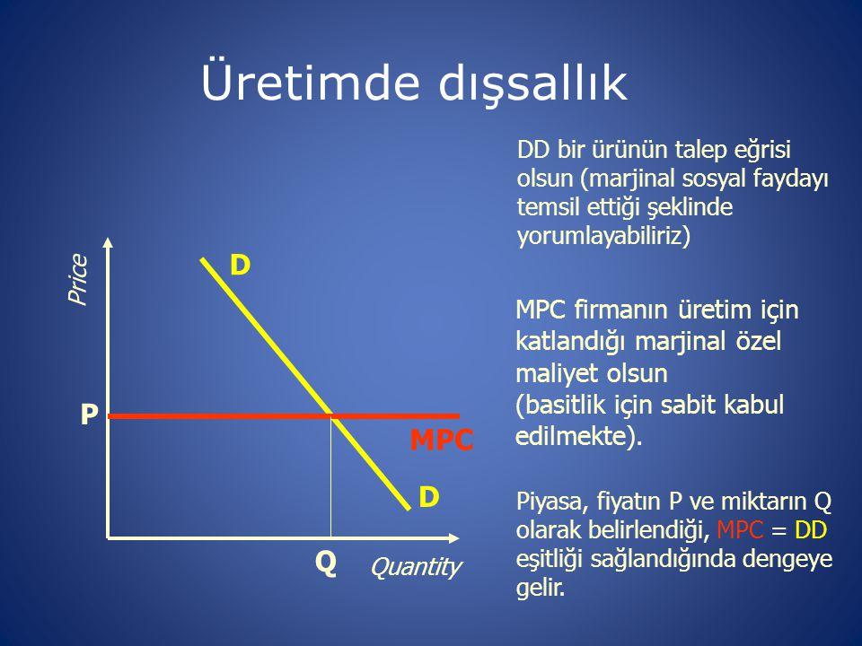 Üretimde dışsallık Quantity Price D DD bir ürünün talep eğrisi olsun (marjinal sosyal faydayı temsil ettiği şeklinde yorumlayabiliriz) MPC MPC firmanı