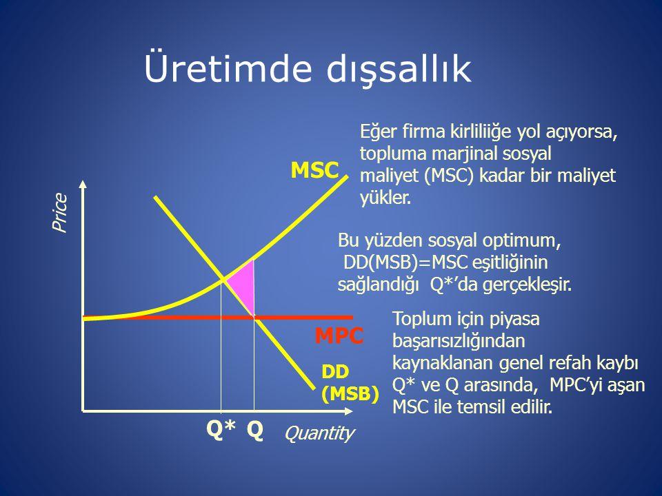 Üretimde dışsallık Quantity Price DD (MSB) MPC Q MSC Eğer firma kirliliiğe yol açıyorsa, topluma marjinal sosyal maliyet (MSC) kadar bir maliyet yükle