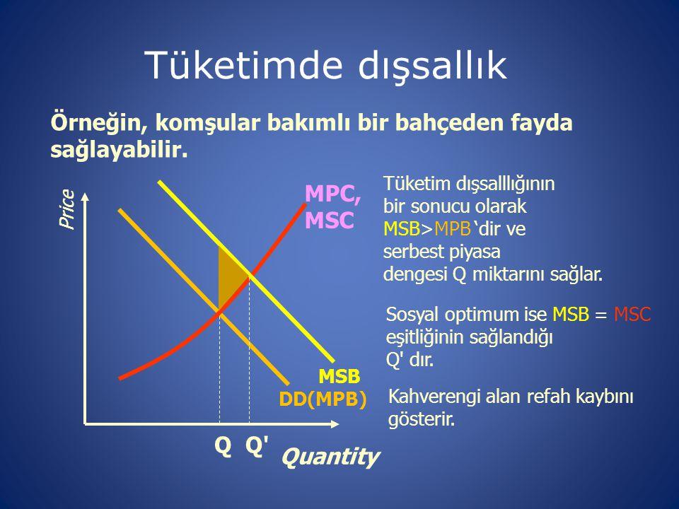 Tüketimde dışsallık DD(MPB) Quantity Price Q MPC, MSC Tüketim dışsalllığının bir sonucu olarak MSB>MPB 'dir ve serbest piyasa dengesi Q miktarını sağl