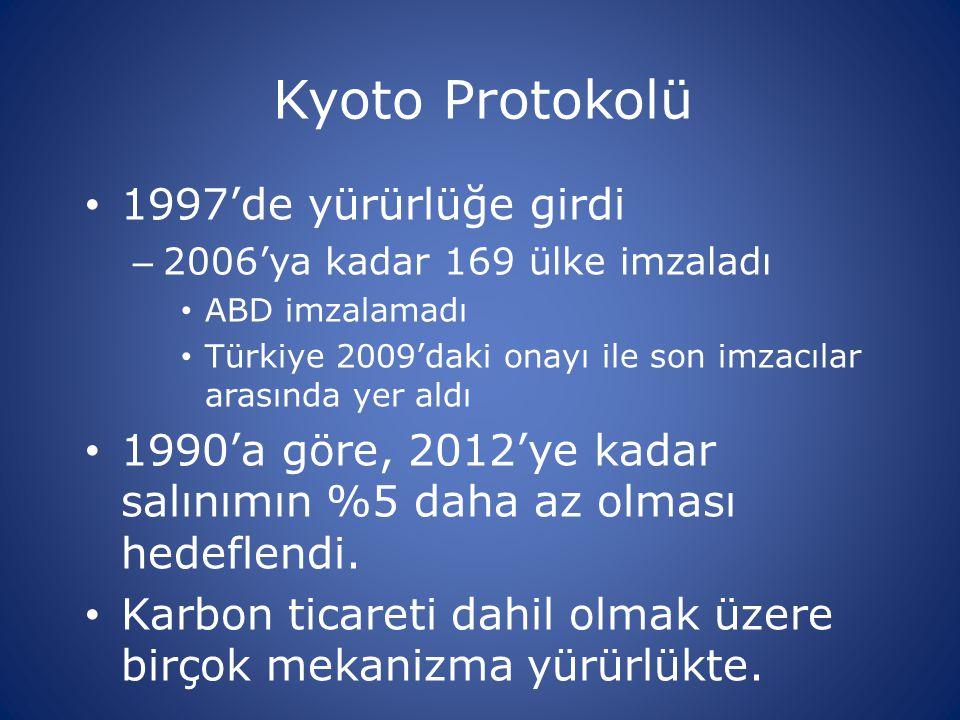 Kyoto Protokolü 1997'de yürürlüğe girdi – 2006'ya kadar 169 ülke imzaladı ABD imzalamadı Türkiye 2009'daki onayı ile son imzacılar arasında yer aldı 1