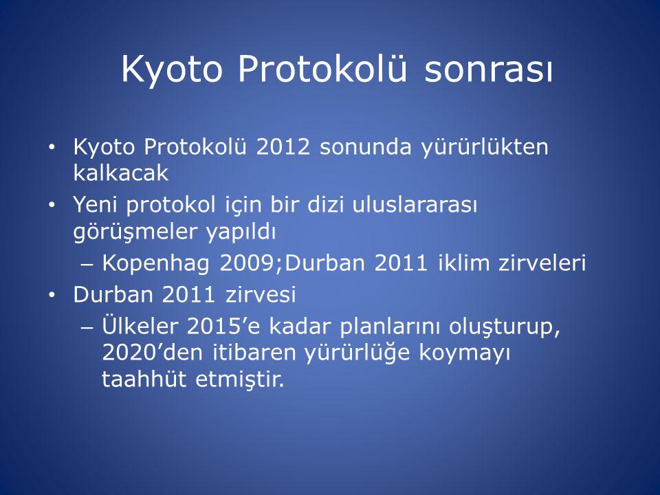 Kyoto Protokolü sonrası Kyoto Protokolü 2012 sonunda yürürlükten kalkacak Yeni protokol için bir dizi uluslararası görüşmeler yapıldı – Kopenhag 2009;