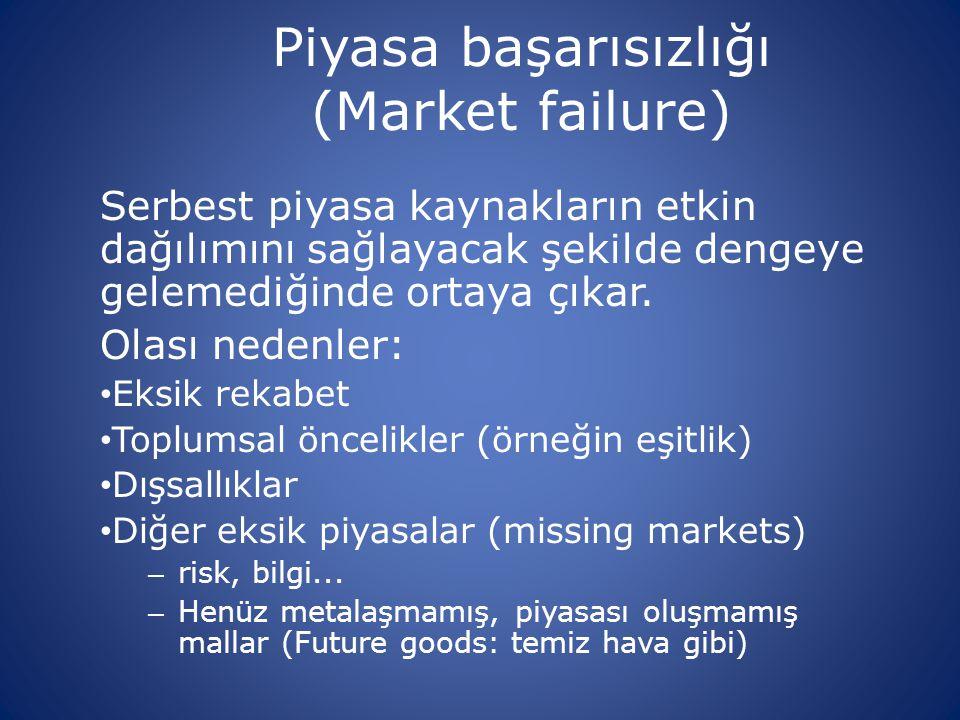 Piyasa başarısızlığı (Market failure) Serbest piyasa kaynakların etkin dağılımını sağlayacak şekilde dengeye gelemediğinde ortaya çıkar. Olası nedenle